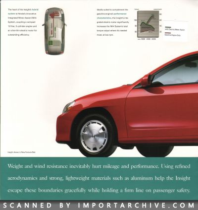 hondainsight2001_01