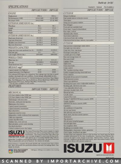 isuzuimpulse1989_01