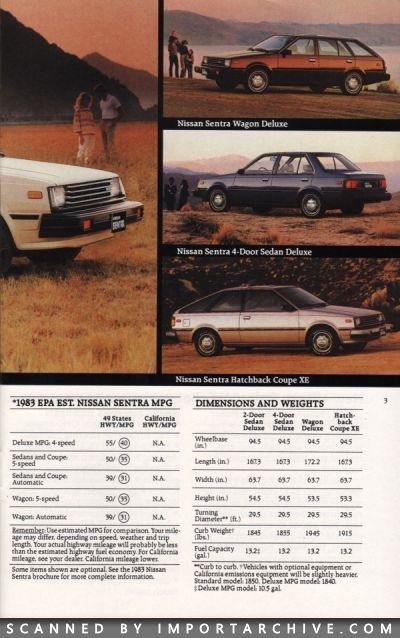 nissanlineup1983_03