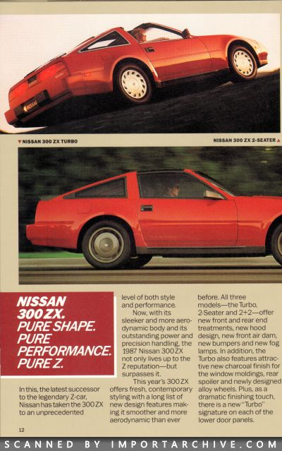 nissanlineup1987_03