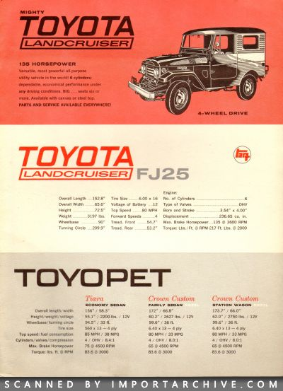toyotalineup1960_02