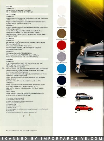toyotalineup2007_02