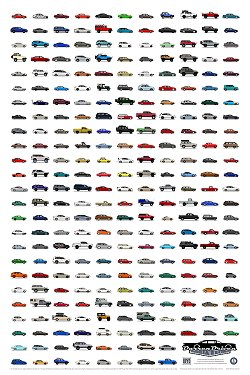 265 Toyota Variants Poster