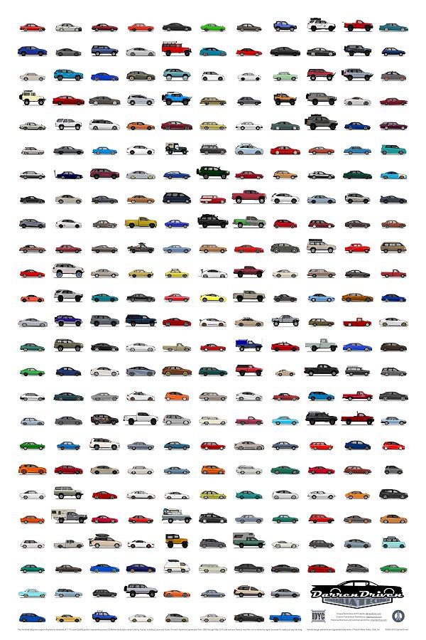 Toyota Variants Poster