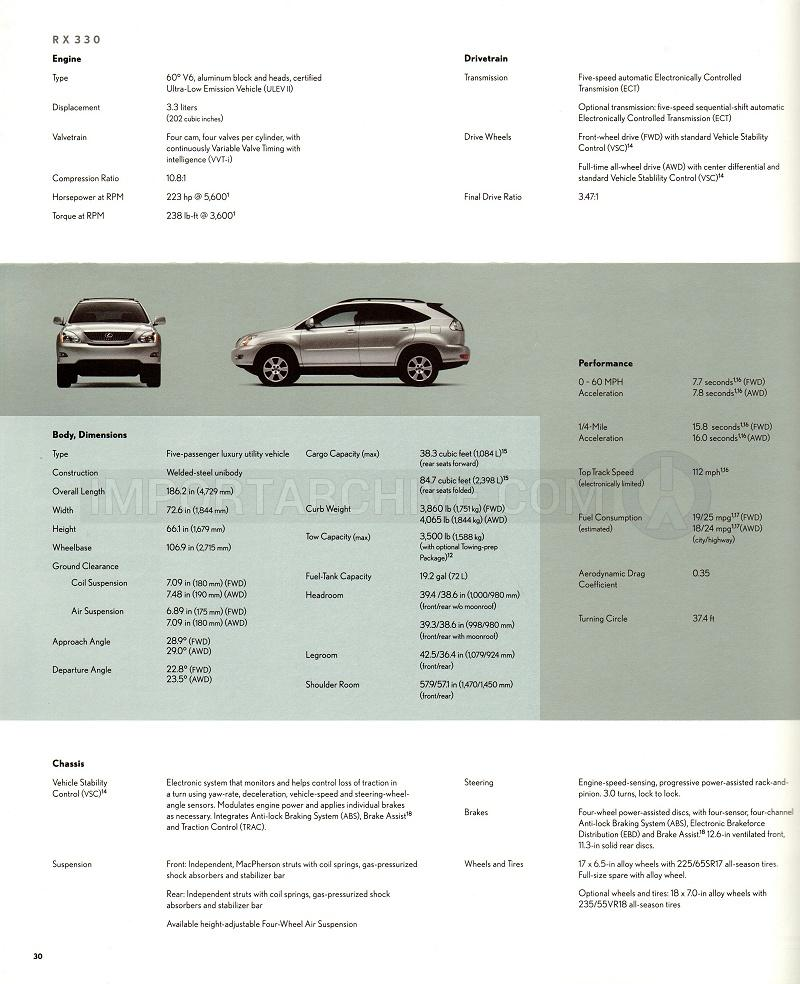 Importarchive Lexus Rx 20042009 Specifications Pages 2005 Rx330 Specs 2006 Specification Brochure Page