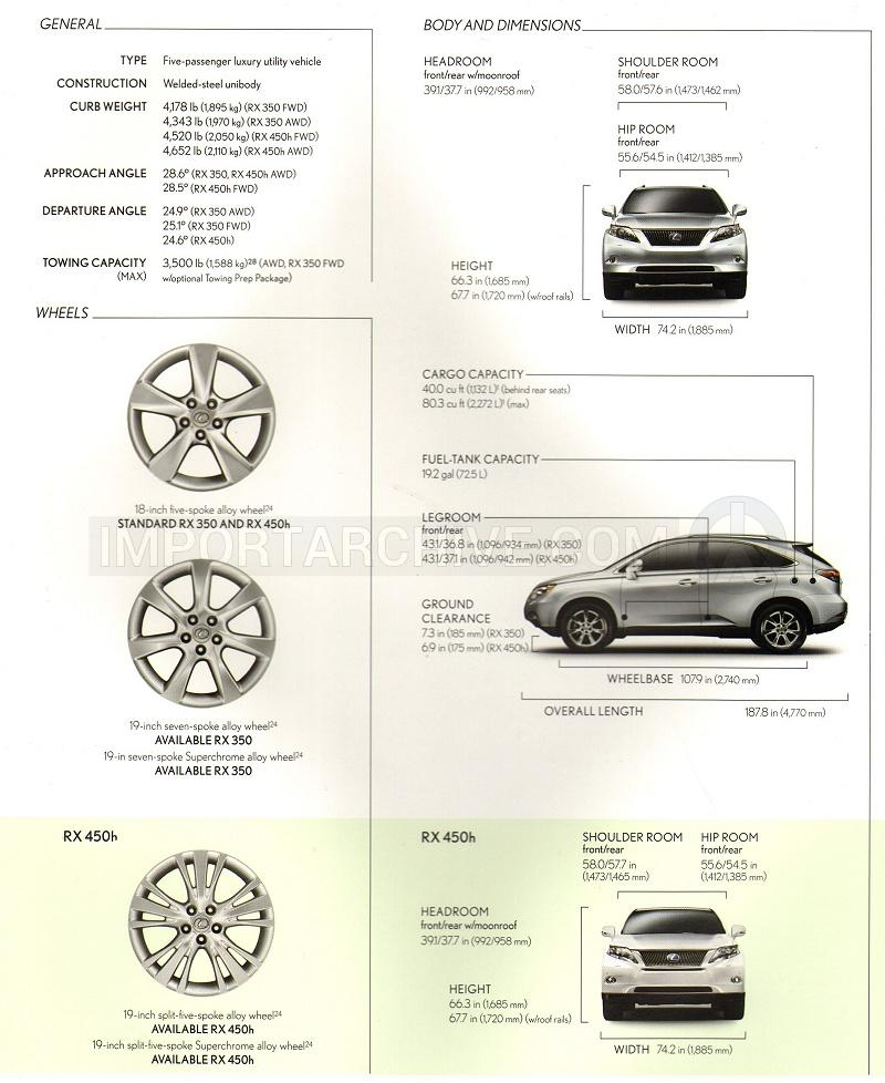 ImportArchive / Lexus RX 2010‑2015 Specifications Pages