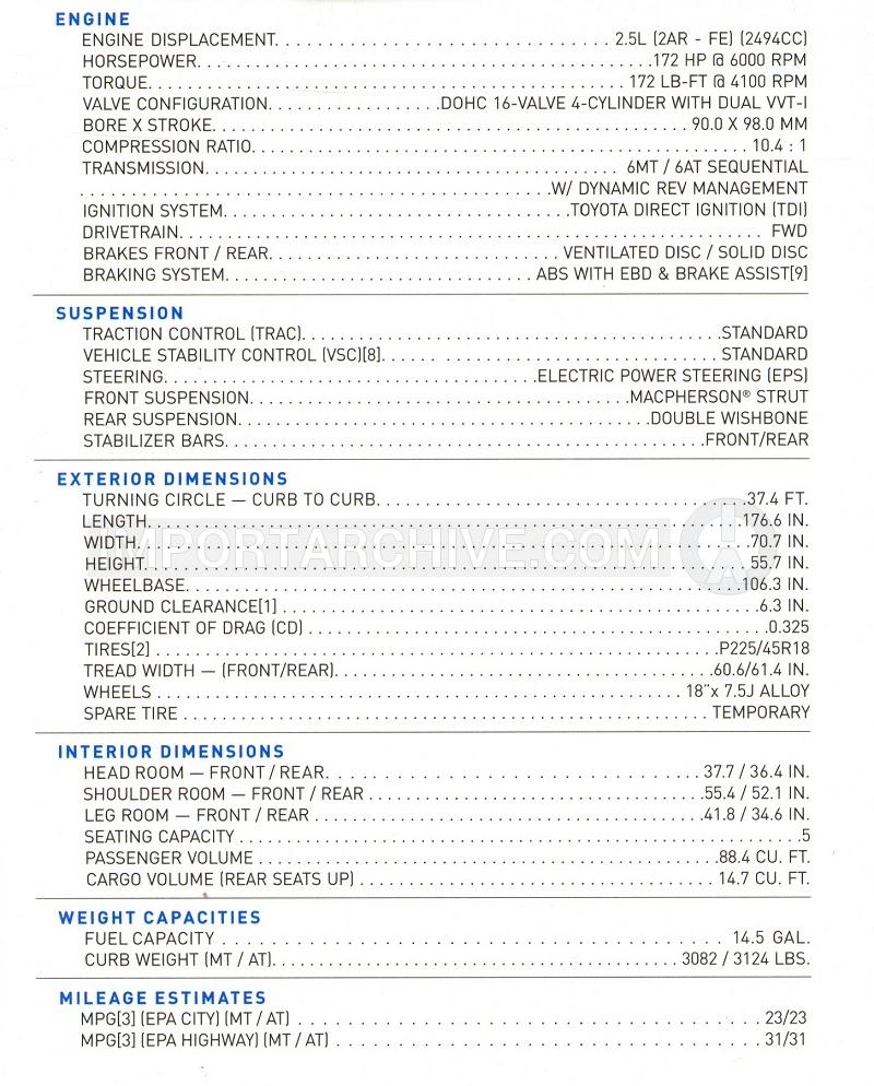 ImportArchive / Scion tC 2011‑2016 Specifications Pages