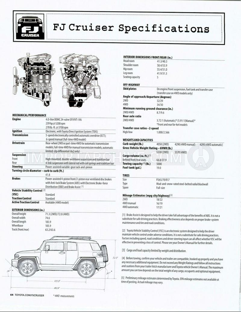 importarchive    toyota fj cruiser 2007 u20112014 specifications pages