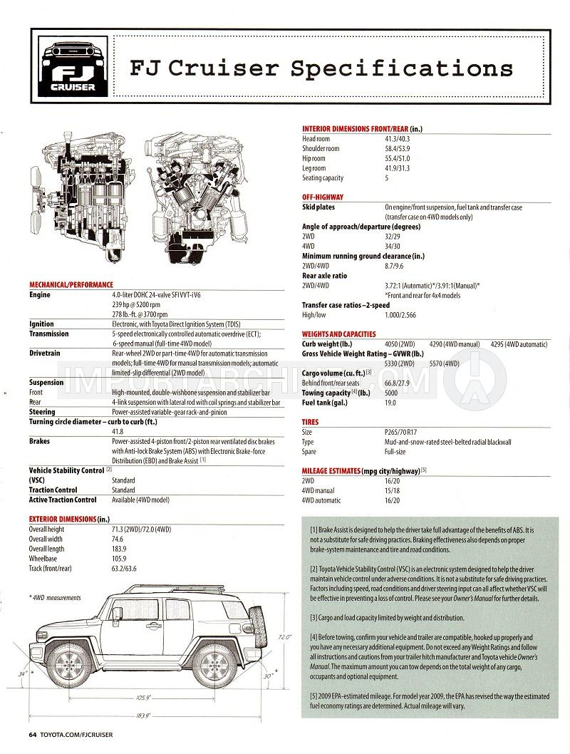 ImportArchive / Toyota FJ Cruiser 2007‑2014 Specifications