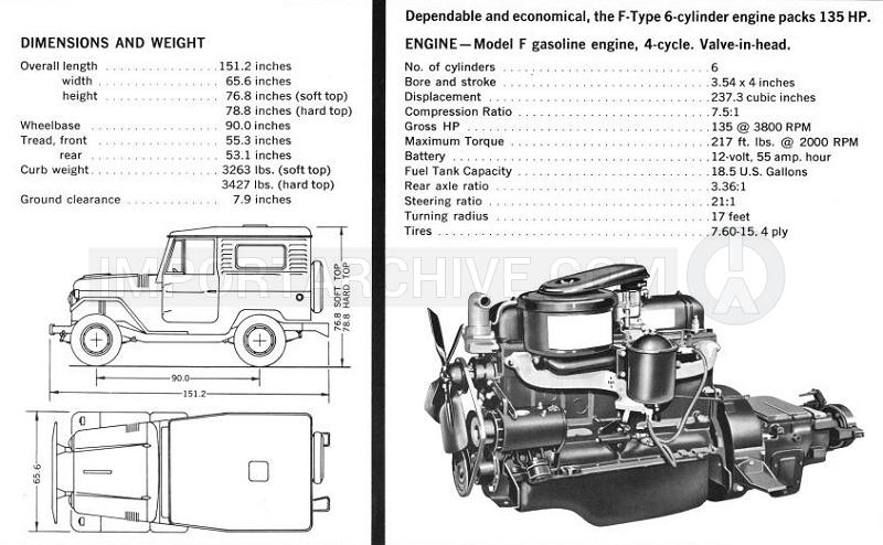 importarchive    toyota land cruiser 1961 u20111983
