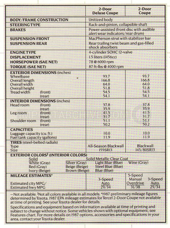 on 1987 Toyota Tercel Engine